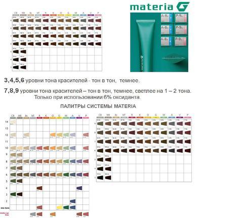 Краска для волос Materia G, новая упаковка 120 мл.