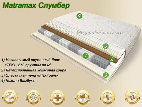 Матрас Матрамакс Слумбер купить в Москве недорого от Мегаполис-матрас