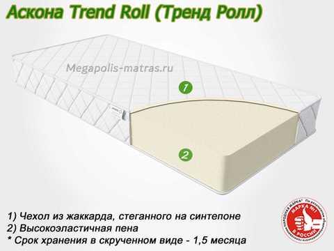 Матрас Аскона Trend Roll с описанием от Megapolis-matras.ru