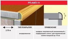 Профиль РП-АКП-11