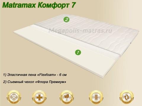 Матрас Latrix Комфорт 7 от Megapolis-matras.ru