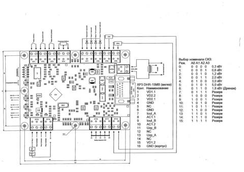 Коды конфигурирования и схема коммутации СМ-СКЗ-ТМ ДонКонт