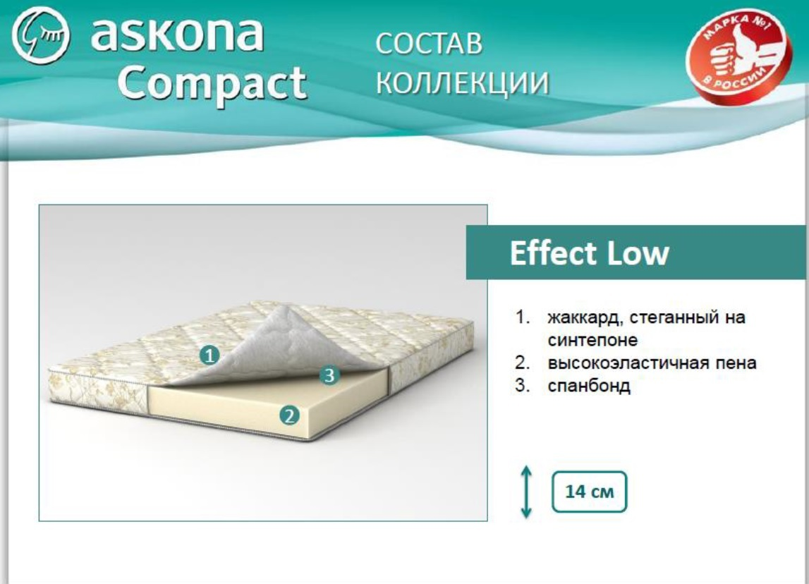 Матрас ASKONA COMPACT Effect Low  (Эффект лоу )