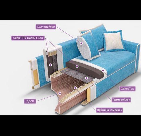 Из чего состоит наши диваны