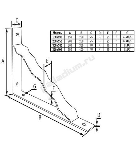 Кронштейн декоративный USB 60  200*150 Palladium