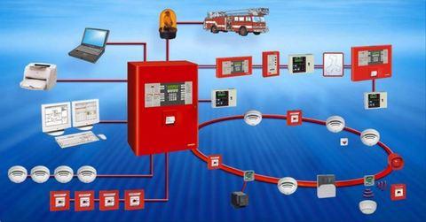 Разработка СТУ на проектирование противопожарной защиты и сопровождение процедуры согласования СТУ в МЧС и Минстрое России