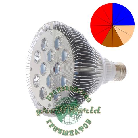LED светильник Fito 36w Multi Spectrum Е27