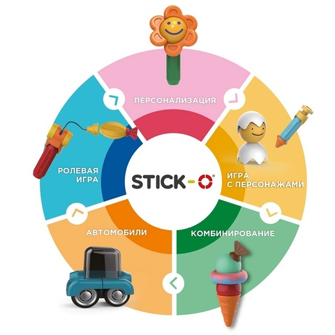 Конструктор STICK-O Cooking Set, 1,5+