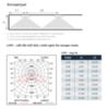 Фотометрия светодиодного встраиваемого аварийного светильника Lovato P/C 3W