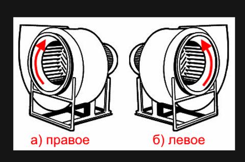 ВЦ 14-46 (ВР-300-45)-2,5 (0,55кВт/1500об) радиальный вентилятор