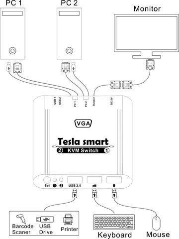 VGA Switch 2x1 кабельный VGA KVM + USB переключатель