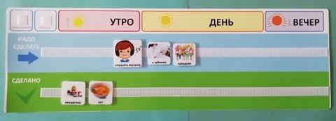 Расписание дня для детского сада