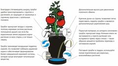 Grow Bag 5л mini