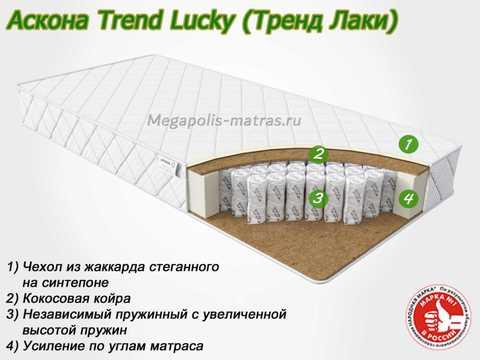 Матрас Аскона Trend Lucky с описанием от Megapolis-matras.ru