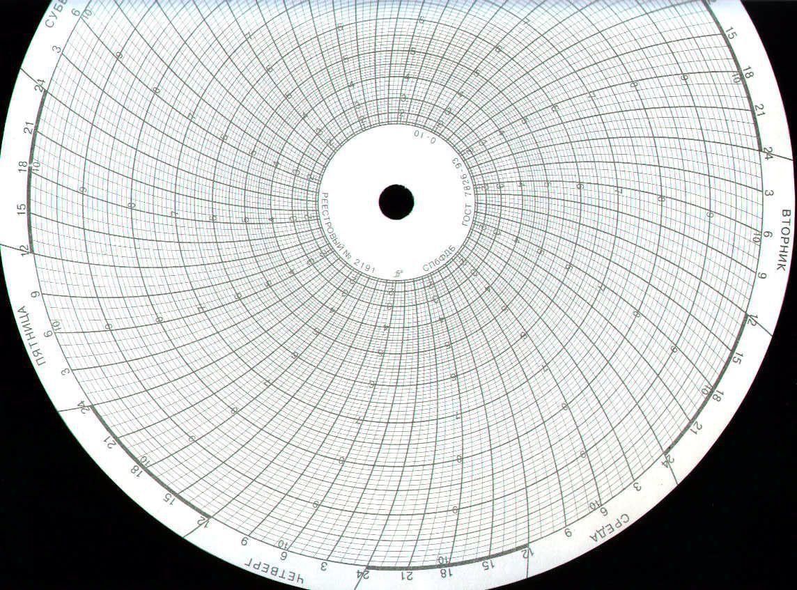 Диаграммные диски, реестровый № 1369