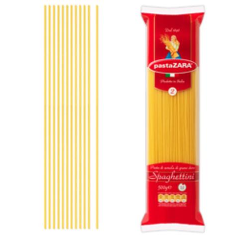 Итальянские