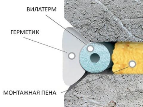 Ремонт межпанельных швов (без вскрытия, со вскрытием, с заполнением монтажной пены)