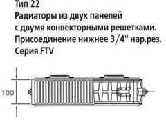 Радиатор Kermi FTV 22 600x1000