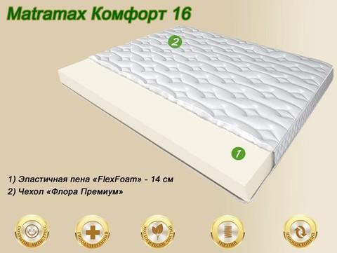 Матрас Матрамакс Комфорт 16 от интернет-магазина Megapolis-matras.ru
