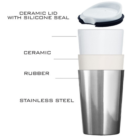 Термокружка Asobu Thermo steel (0,4 литра), стальная