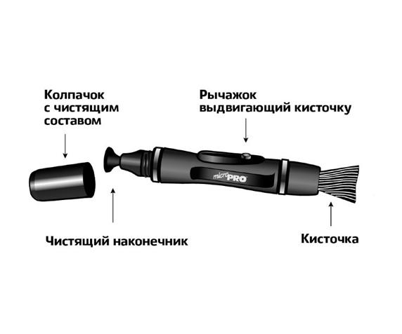Карандаш для чистки оптики Lenspen MicroPro - фото 2 - параметры