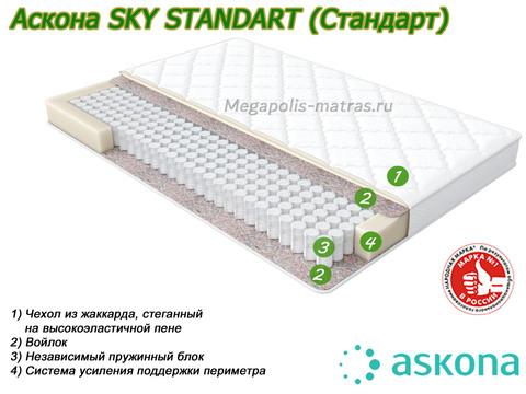 Матрас Askona Sky Standart со слоями от Megapolis-matras.ru