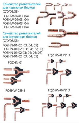 Разветвитель хладагента VRF-системы MDV FQZHN-02