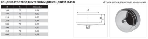 Конденсатоотвод для сэндвича FERRUM (430/0,5 мм) Ф250 внутр.