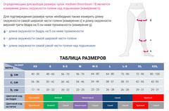Компрессионные чулки mediven thrombexin 18