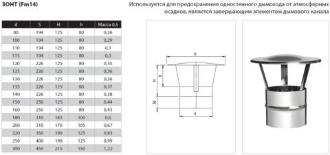 Зонт-Д (430/0,5 мм) Ф120