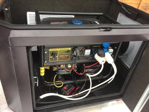 Готовый комплект аварийного питания на 5 кВт бензиновый генератор HUTER 6500LXA в еврокожухе SB1200 с АВР (блоком автоматического ввода резерва)