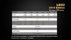 Купить недорого фонарь светодиодный Fenix LD22 Cree XP-G2, 215 лм, 2-АА