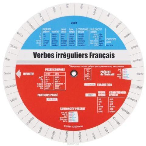 круг: франц. неправильные глаголы