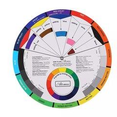 Цветовой круг Освальда