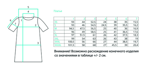 Размерная таблица для платья