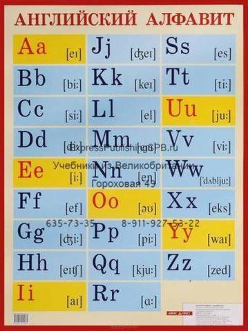 Английский алфавит с транскрипцией. Наглядное пособие