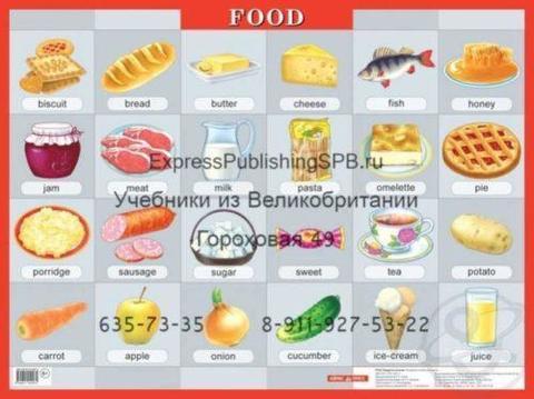 Продукты питания. Food. Английский язык для школы.