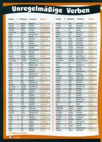 Немецкие неправильные глаголы в таблицах - алфавитной и рифмованной. A4