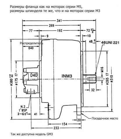 Гидромотор INM3-900
