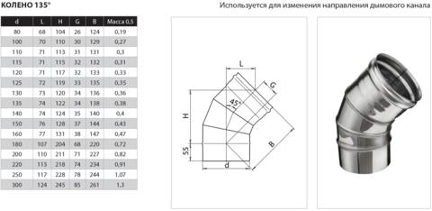 Колено угол 135° (430/0,8 мм) Ф200