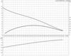 Дренажный насос Grundfos UNILIFT AP 35B.50.08.1.V