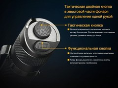Купить мощный светодиодный фонарь тактический Fenix TK25 R&B XP-G2 (S3), 1000 лм, аккумулятор