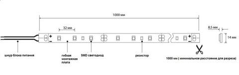 схема ленты дюралайт 5050,3528,5650