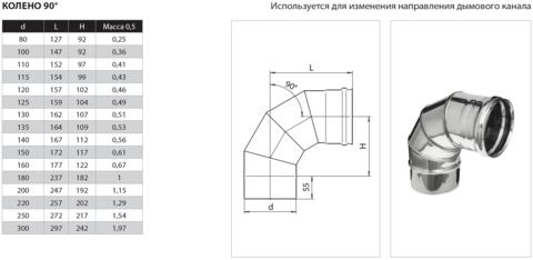 Колено угол 90° (430/0,8 мм) Ф120