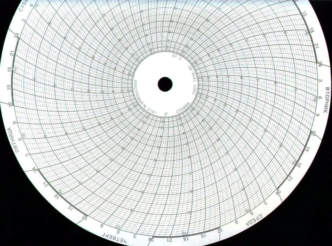 Диаграммные диски, реестровый № 1541