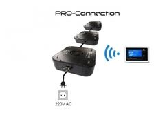 Контроллер PLC-RF