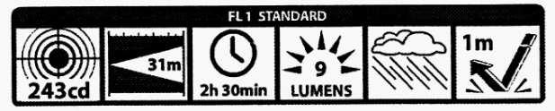 Характеристики фонаря - Wenger-Victorinox.Ru