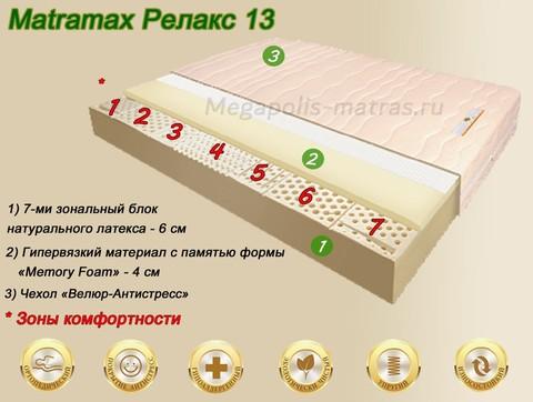 Матрас Матрамакс Релакс 13 в Мегаполис-матрас