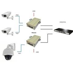 PoE инжектор 2-портовый TFortis FSE-2G+