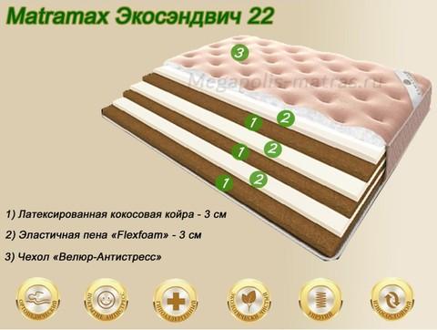 Матрас Матрамакс Экосэндвич 22 от Megapolis-matras.ru